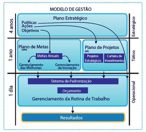 Exemplo plano de endomarketing